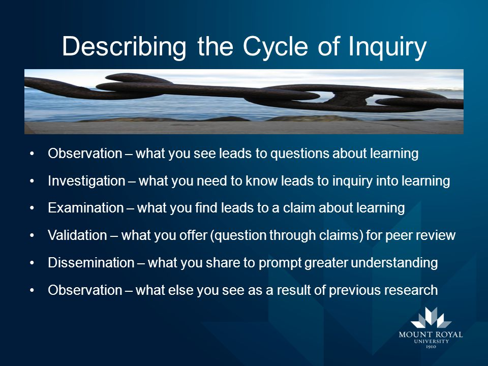 Describing the Cycle of Inquiry Observation – what you see leads to questions about learning Investigation – what you need to know leads to inquiry in