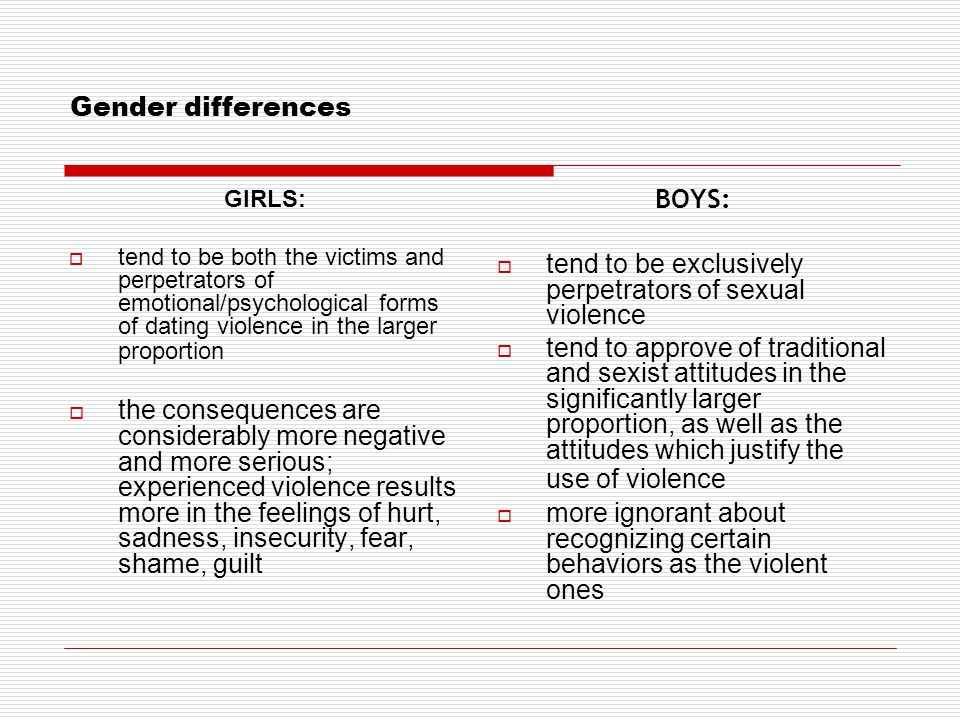 Gender differences GIRLS:  tend to be both the victims and perpetrators of emotional/psychological forms of dating violence in the larger proportion  the consequences are considerably more negative and more serious; experienced violence results more in the feelings of hurt, sadness, insecurity, fear, shame, guilt BOYS:  tend to be exclusively perpetrators of sexual violence  tend to approve of traditional and sexist attitudes in the significantly larger proportion, as well as the attitudes which justify the use of violence  more ignorant about recognizing certain behaviors as the violent ones