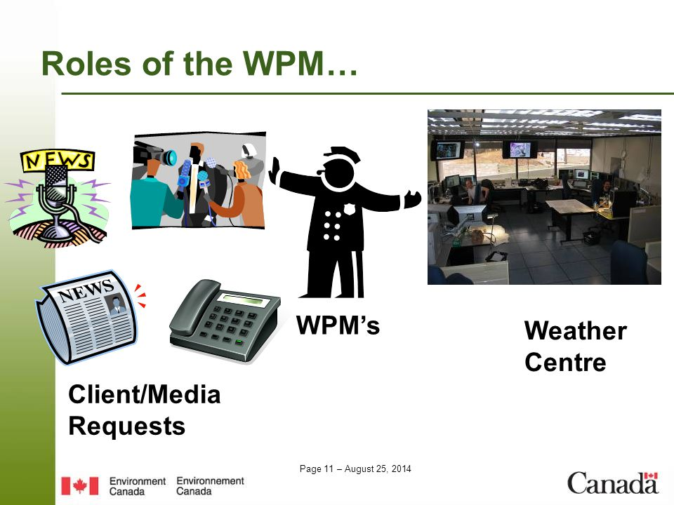 Page 11 – August 25, 2014 Roles of the WPM… Client/Media Requests WPM's Weather Centre