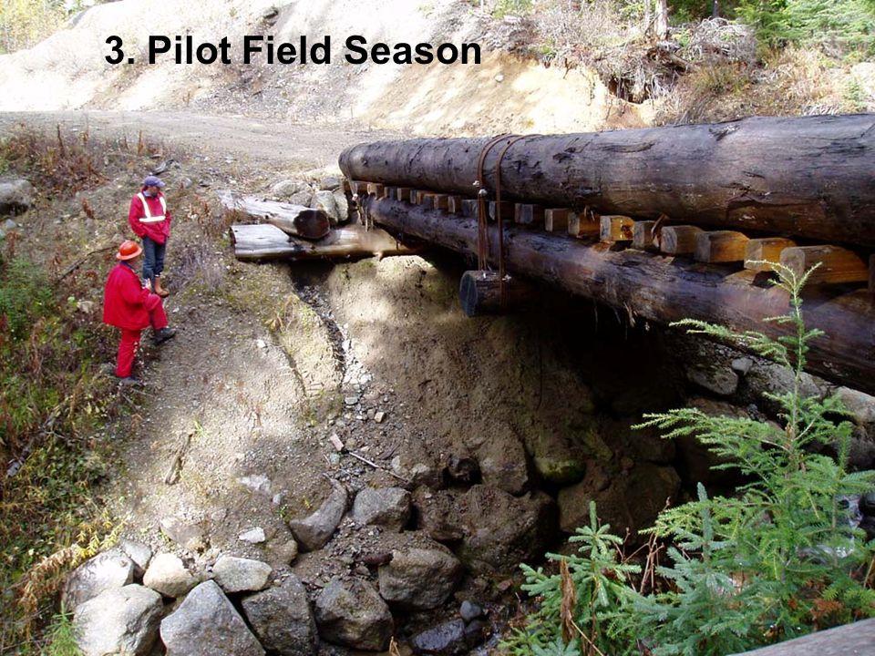 3. Pilot Field Season