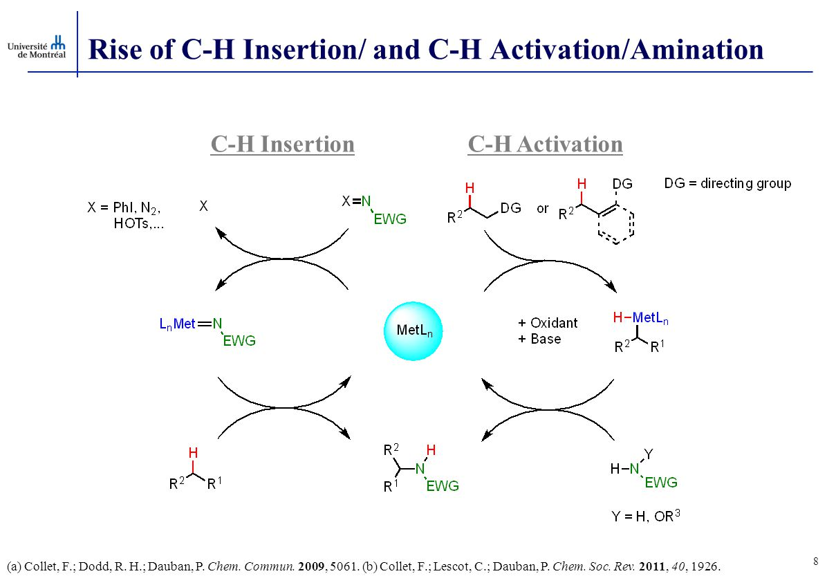 Rise of C-H Insertion/ and C-H Activation/Amination C-H Insertion C-H Activation 8 (a) Collet, F.; Dodd, R.