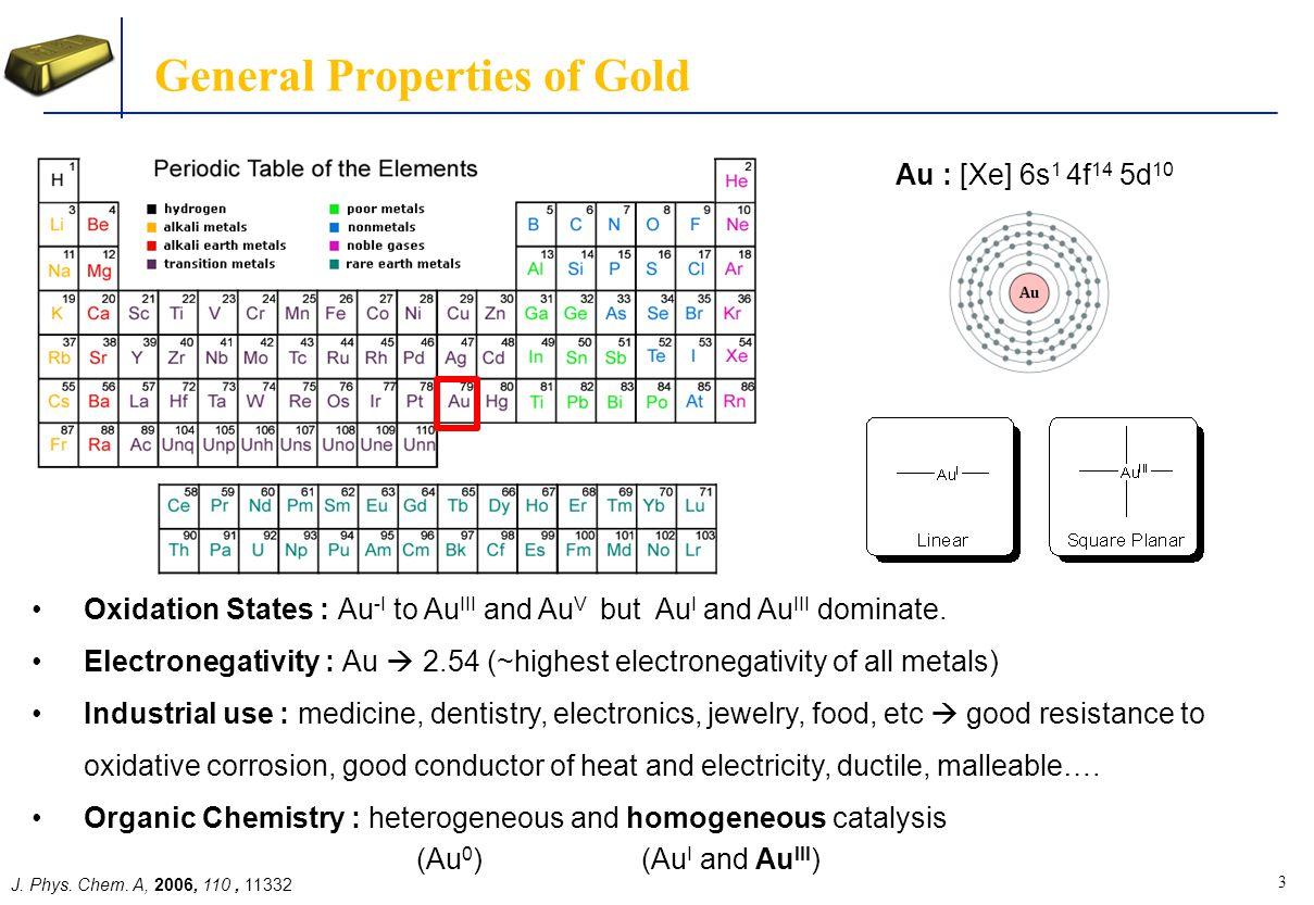 14 Mechanistic Studies Mono Gold Phosphine Dual Gold Phosphine Ene ReactionMetallacyclesVinylidenes  -Coordinations F.