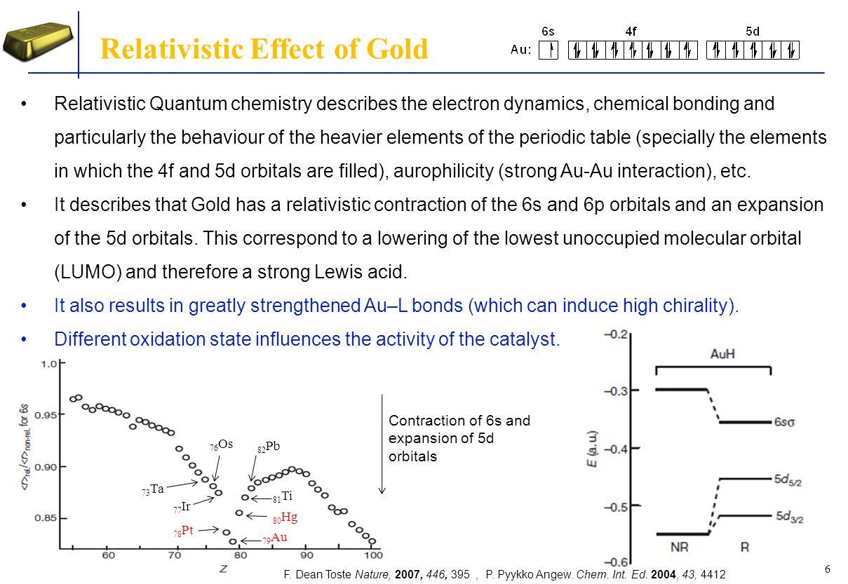 17 Mechanistic Studies  Very unstable by computational energy minimization, hight  G + Vinylidenes : F.