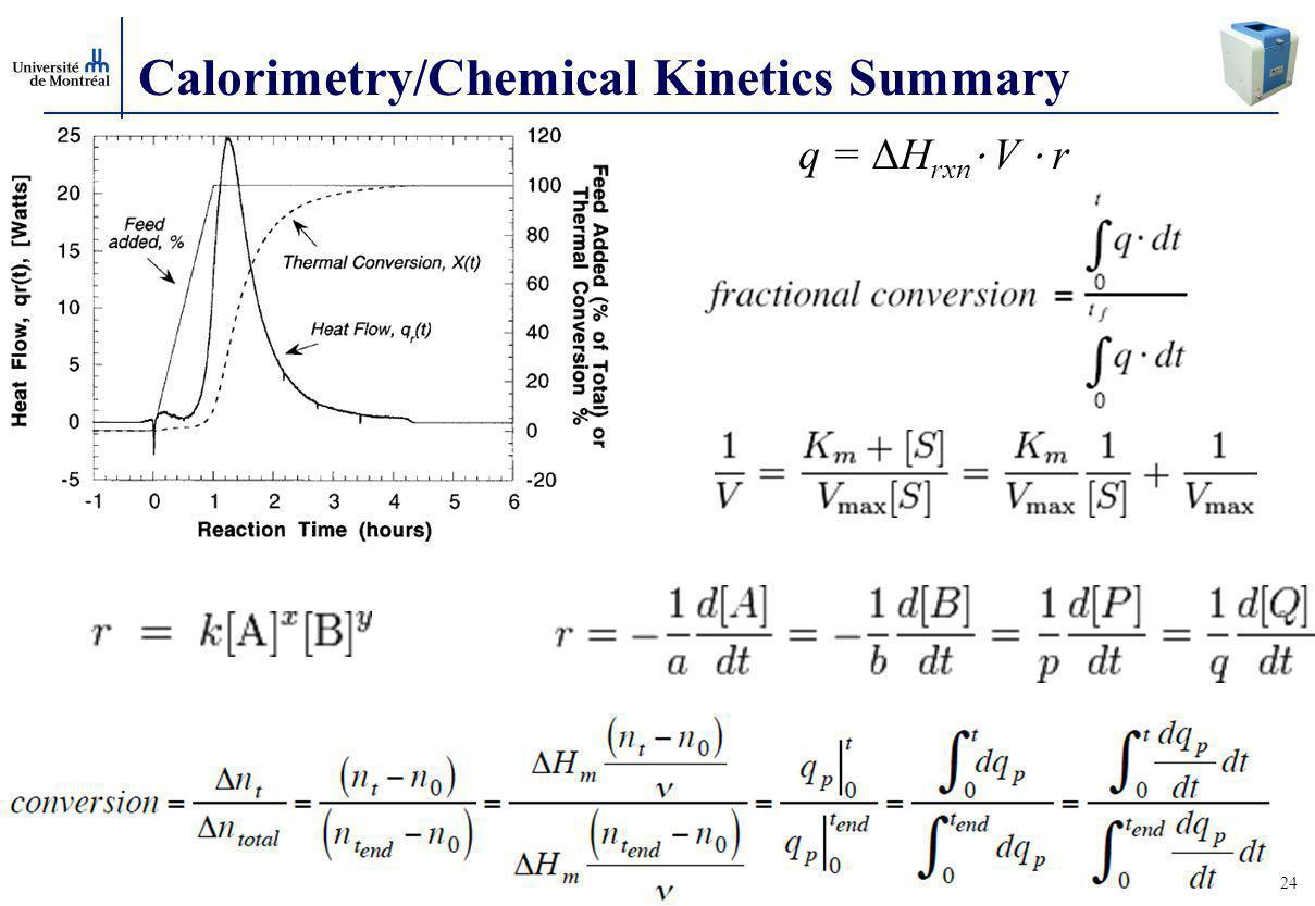 24 Calorimetry/Chemical Kinetics Summary q = ΔH rxn ⋅ V ⋅ r