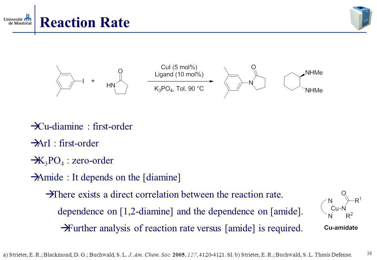 38 Reaction Rate  Cu-diamine : first-order  ArI : first-order  K 3 PO 4 : zero-order  Amide : It depends on the [diamine]  There exists a direct correlation between the reaction rate.