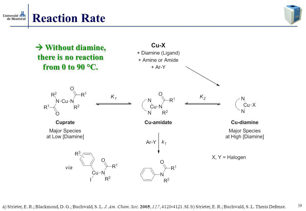39 Reaction Rate  Without diamine, there is no reaction from 0 to 90 °C.
