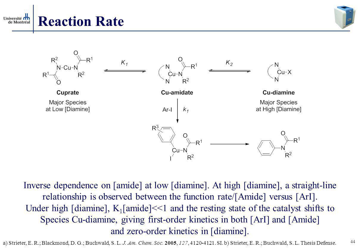 44 Reaction Rate a) Strieter, E.R.; Blackmond, D.