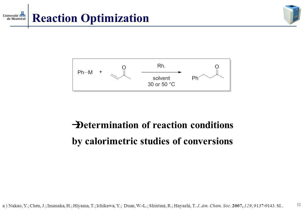 51 Reaction Optimization  Determination of reaction conditions by calorimetric studies of conversions a ) Nakao, Y.; Chen, J.; Imanaka, H.; Hiyama, T.; Ichikawa, Y.; Duan, W.-L.; Shintani, R.; Hayashi, T.
