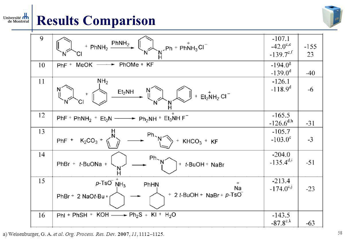 58 Results Comparison a) Weisenburger, G. A. et al. Org. Process. Res. Dev. 2007, 11, 1112–1125.
