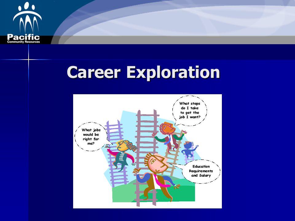 Career Exploration Career Exploration