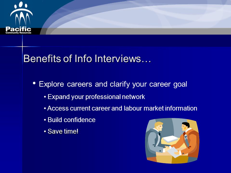 Benefits of Info Interviews… Explore careers and clarify your career goal Expand your professional network Access current career and labour market information Build confidence Save time.