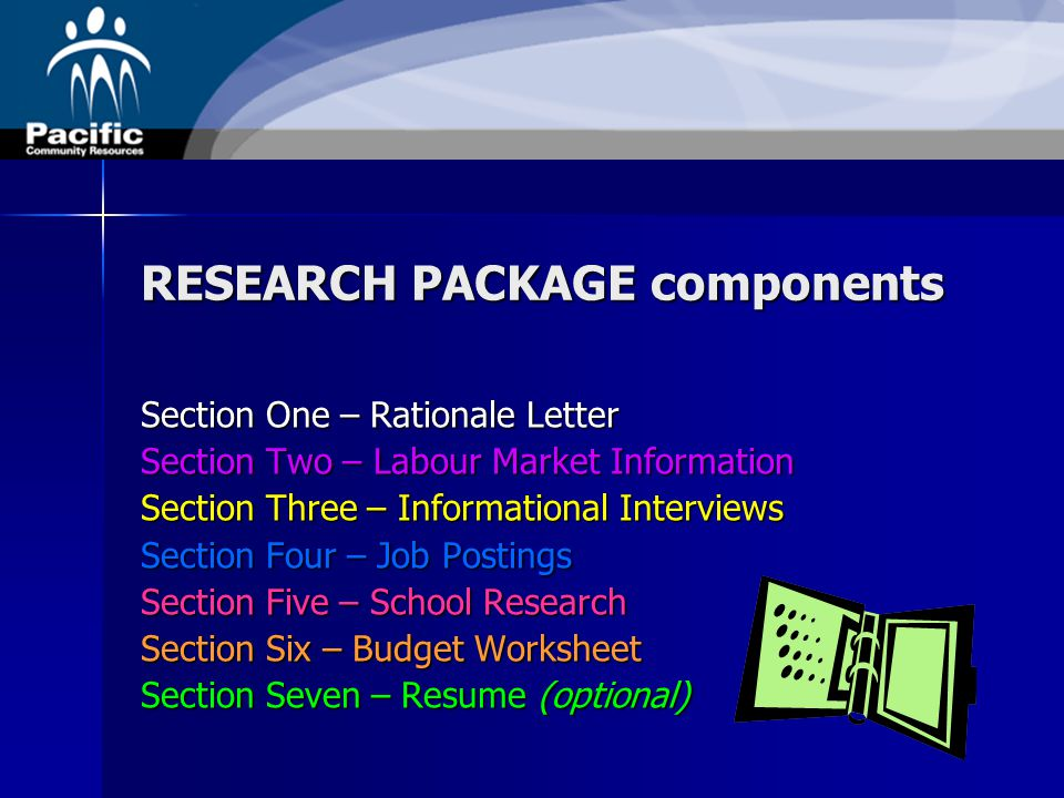 RESEARCH PACKAGE components Section One – Rationale Letter Section Two – Labour Market Information Section Three – Informational Interviews Section Fo
