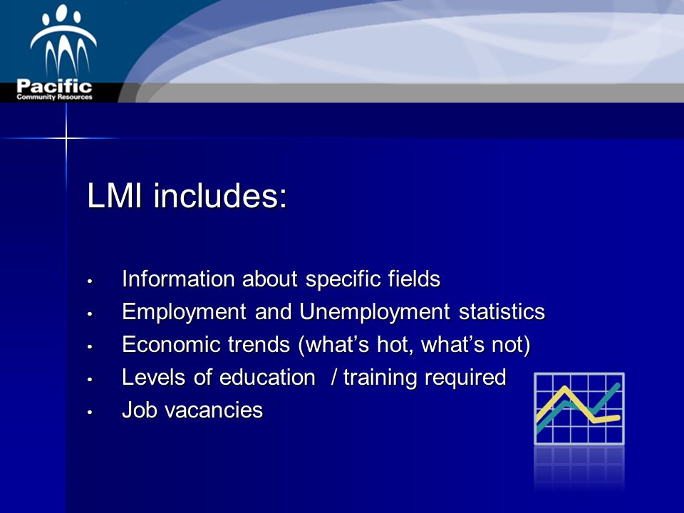 LMI includes: Information about specific fields Information about specific fields Employment and Unemployment statistics Employment and Unemployment statistics Economic trends (what's hot, what's not) Economic trends (what's hot, what's not) Levels of education / training required Levels of education / training required Job vacancies Job vacancies