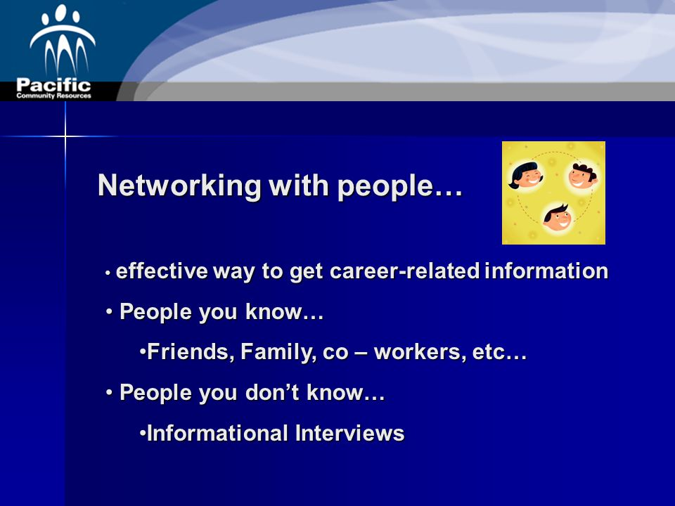 Networking with people… effective way to get career-related information effective way to get career-related information People you know… People you kn