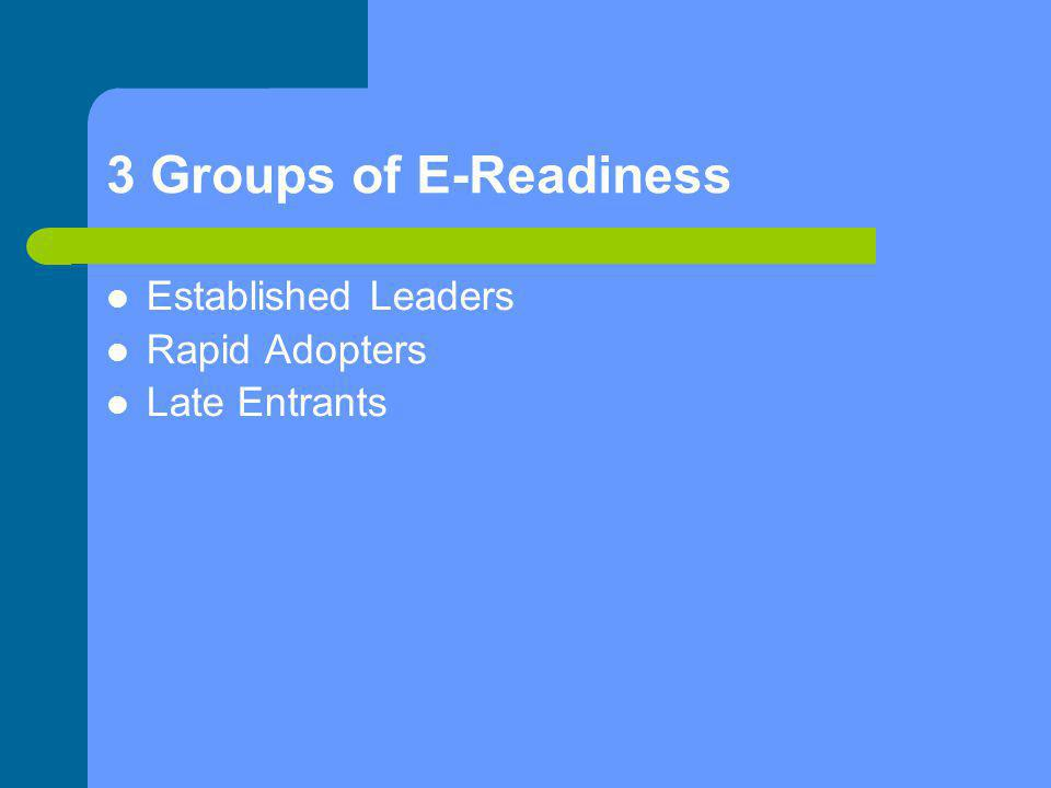 3 Groups of E-Readiness Established Leaders Rapid Adopters Late Entrants