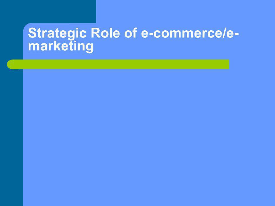 Strategic Role of e-commerce/e- marketing