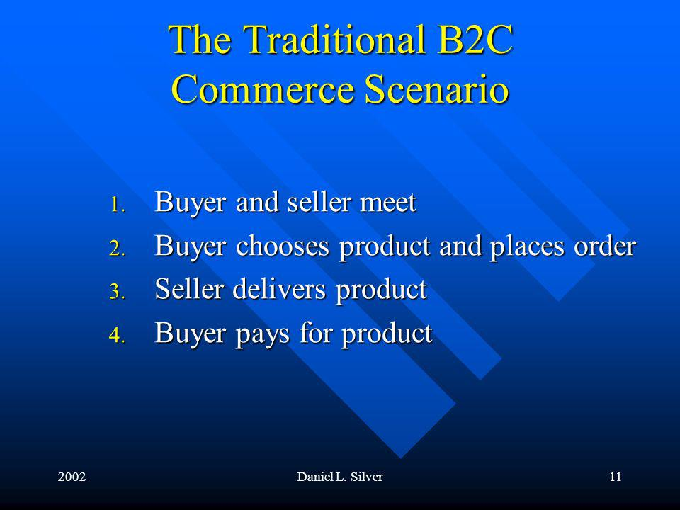 2002Daniel L. Silver11 The Traditional B2C Commerce Scenario 1.