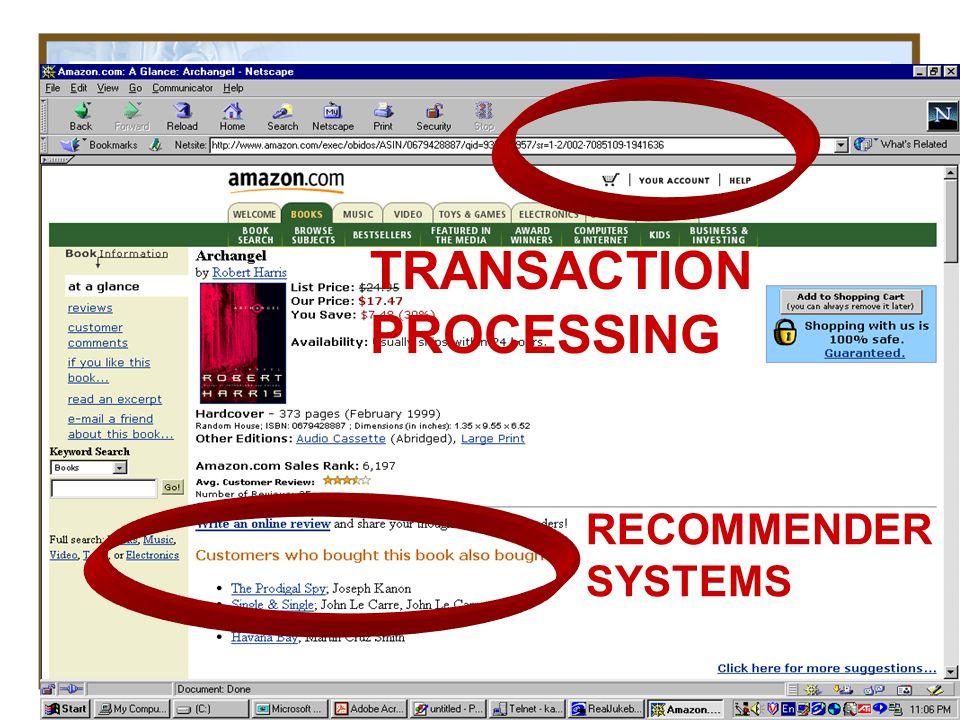 Dr. Thomas TranCSI 5389 (E-Commerce Technologies)5 ELECTRONIC COMMUNITY