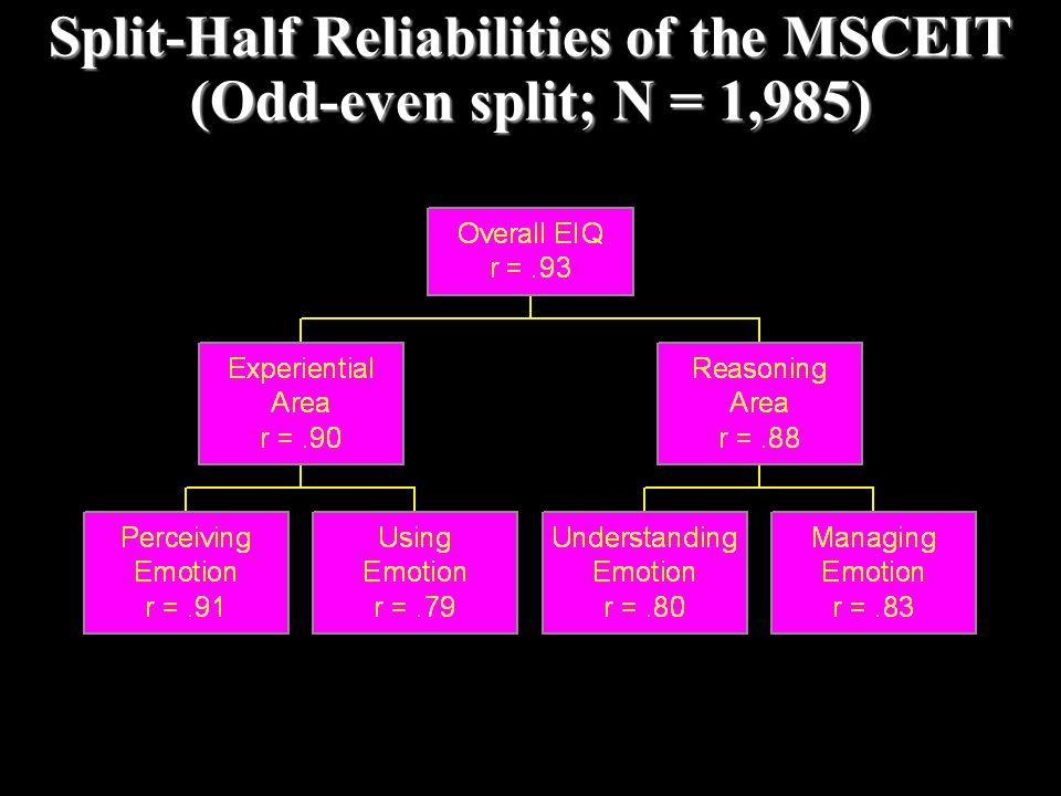 Split-Half Reliabilities of the MSCEIT (Odd-even split; N = 1,985) Split-Half Reliabilities of the MSCEIT (Odd-even split; N = 1,985) Source: Mayer, S