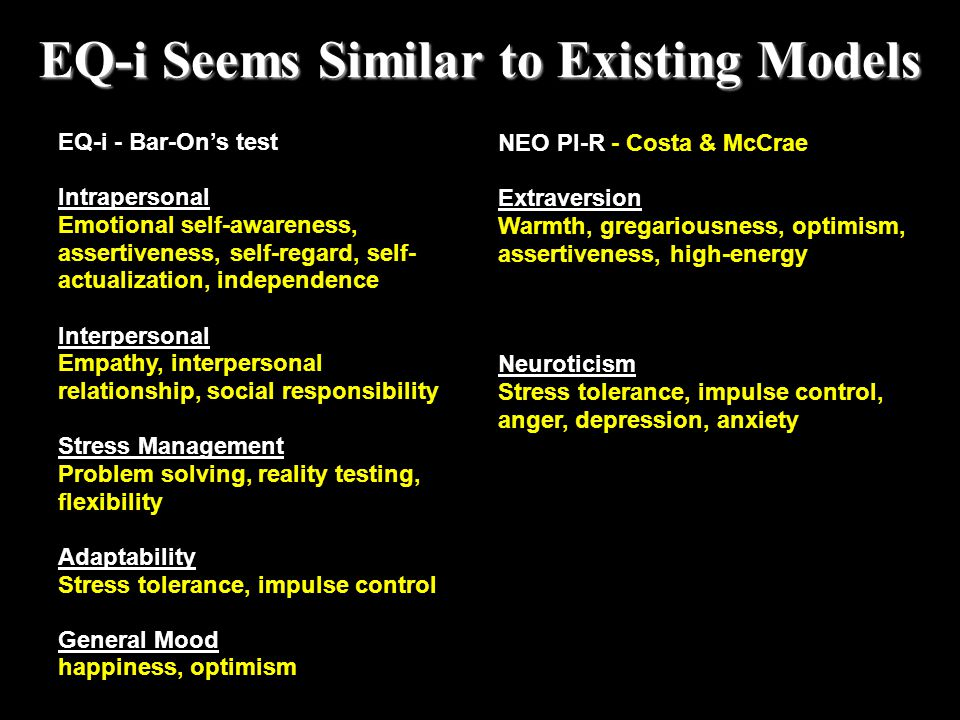 EQ-i Seems Similar to Existing Models EQ-i - Bar-On's test Intrapersonal Emotional self-awareness, assertiveness, self-regard, self- actualization, in