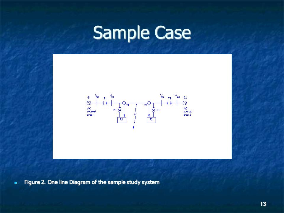 13 Sample Case Figure 2. One line Diagram of the sample study system Figure 2. One line Diagram of the sample study system