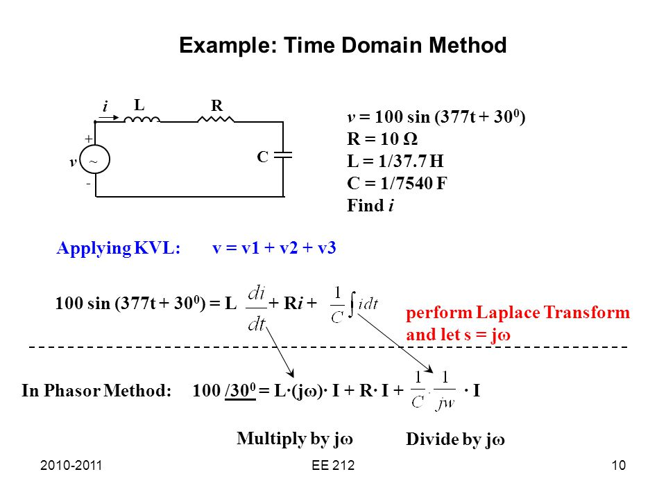 2010-2011EE 21210 Example: Time Domain Method v ~ C R L + - i v = 100 sin (377t + 30 0 ) R = 10 Ω L = 1/37.7 H C = 1/7540 F Find i 100 sin (377t + 30 0 ) = L + Ri + Applying KVL: v = v1 + v2 + v3 perform Laplace Transform and let s = jω Multiply by jω Divide by jω In Phasor Method: 100 /30 0 = L·(jω)· I + R· I + · I