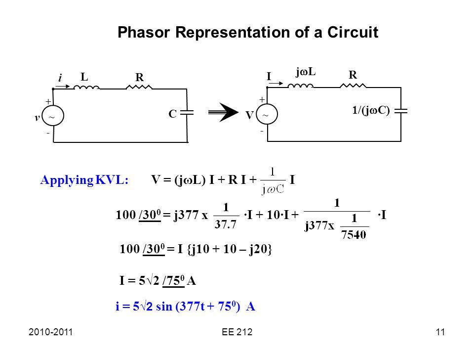 2010-2011EE 21211 Phasor Representation of a Circuit v ~ C R L + - i V ~ 1/(j  C) R jLjL + - I 100 /30 0 = I {j10 + 10 – j20} I = 5√2 /75 0 A i = 5 √2 sin (377t + 75 0 ) A Applying KVL: V = (jωL) I + R I + I 100 /30 0 = j377 x ·I + 10·I + ·I