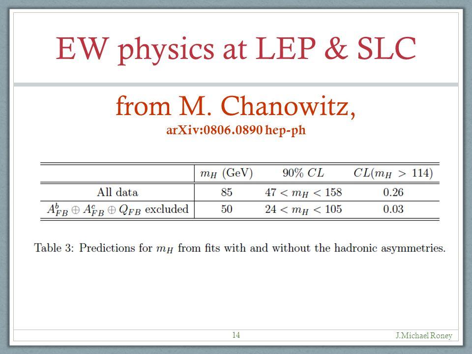 J.Michael Roney 14 from M. Chanowitz, arXiv:0806.0890 hep-ph EW physics at LEP & SLC