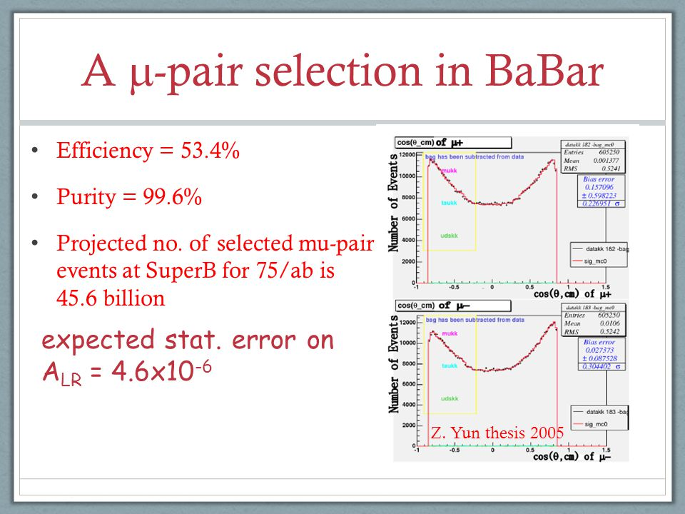 A  -pair selection in BaBar Efficiency = 53.4% Purity = 99.6% Projected no.