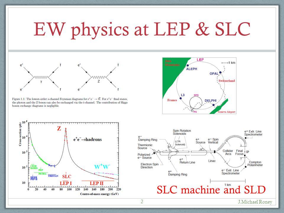 EW physics at LEP & SLC J.Michael Roney 2 SLC machine and SLD