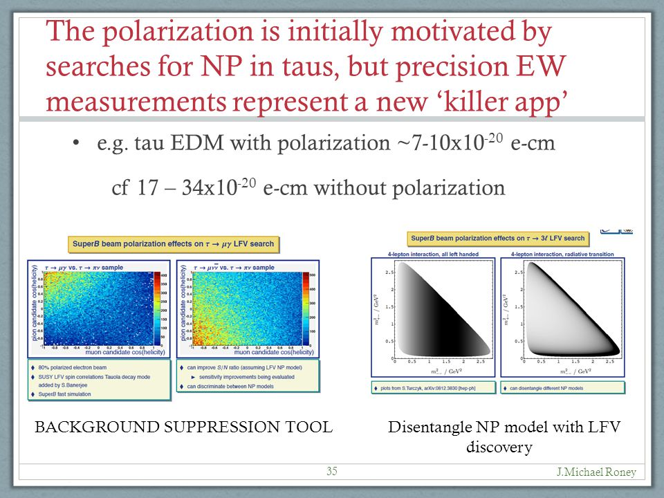 The polarization is initially motivated by searches for NP in taus, but precision EW measurements represent a new 'killer app' 35 J.Michael Roney e.g.