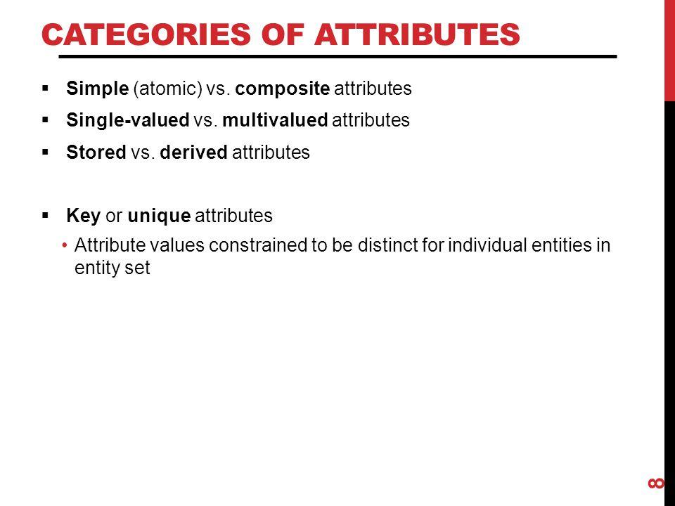 CATEGORIES OF ATTRIBUTES  Simple (atomic) vs. composite attributes  Single-valued vs. multivalued attributes  Stored vs. derived attributes  Key o
