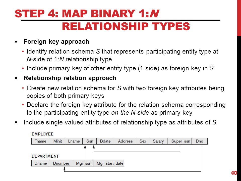 STEP 5: MAP BINARY M:N AND HIGHER ORDER RELATIONSHIP TYPES  For each binary M:N relationship type or ternary or higher order relationship type, create a new relation S Include primary key of participating entity types as foreign key attributes in S Make all these attributes primary key of S Include any simple attributes of relationship type in S 9