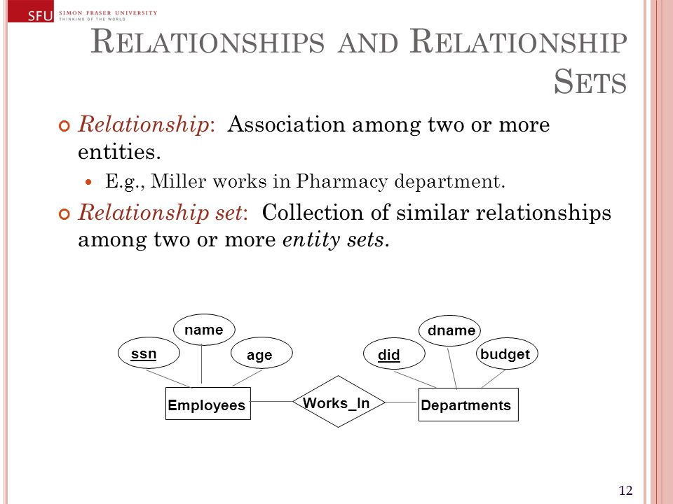12 R ELATIONSHIPS AND R ELATIONSHIP S ETS Relationship : Association among two or more entities.