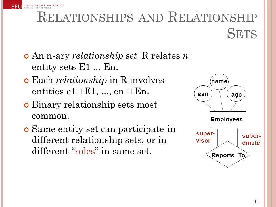 11 R ELATIONSHIPS AND R ELATIONSHIP S ETS An n-ary relationship set R relates n entity sets E1... En. Each relationship in R involves entities e1  E1