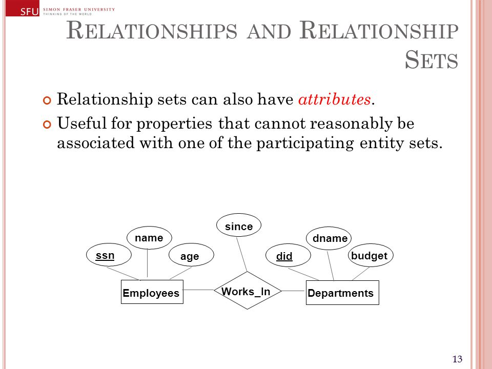 13 R ELATIONSHIPS AND R ELATIONSHIP S ETS Relationship sets can also have attributes. Useful for properties that cannot reasonably be associated with