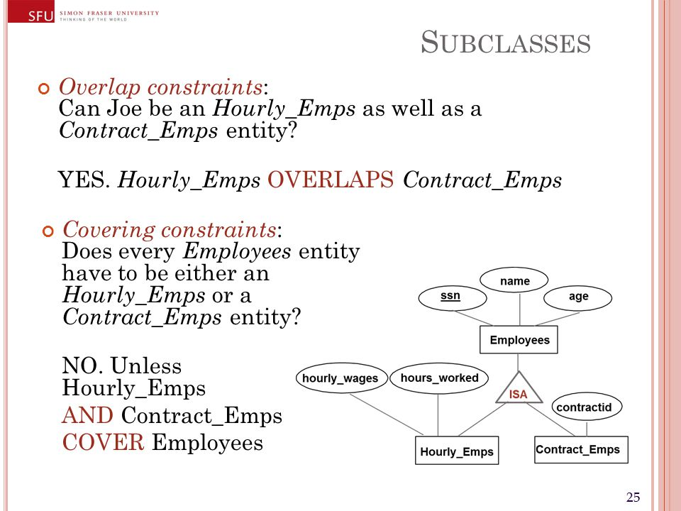 25 S UBCLASSES Covering constraints : Does every Employees entity have to be either an Hourly_Emps or a Contract_Emps entity? NO. Unless Hourly_Emps A