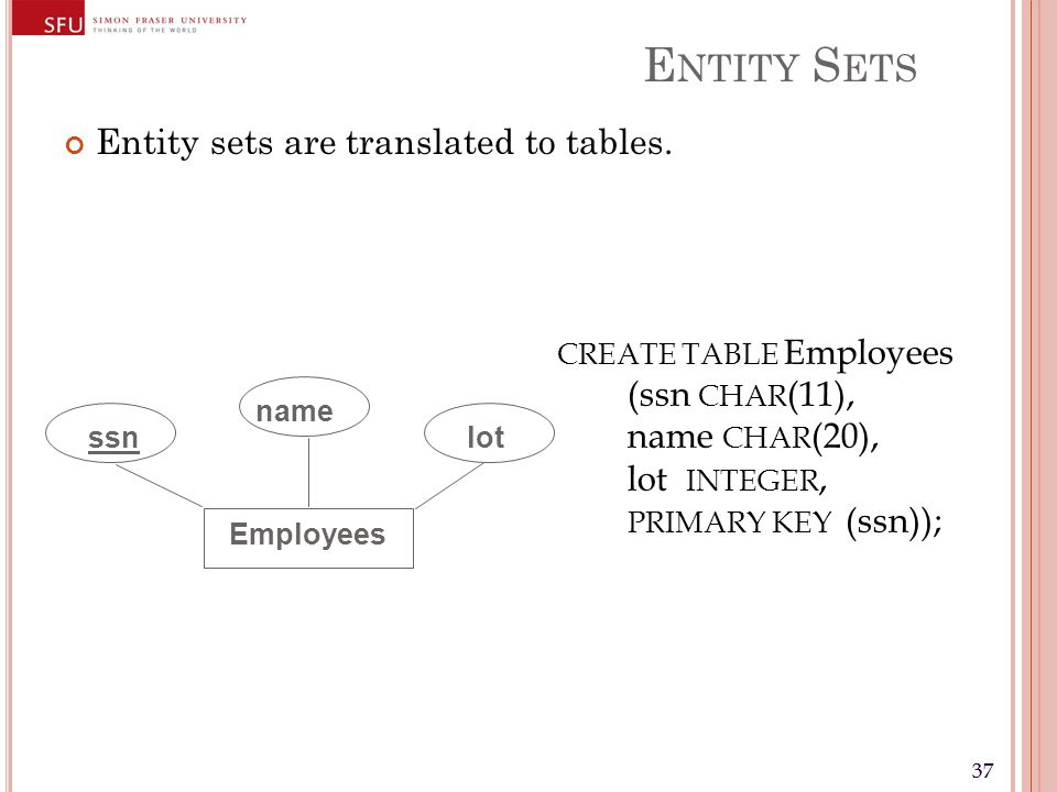 37 E NTITY S ETS Entity sets are translated to tables.