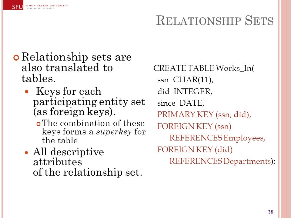 38 R ELATIONSHIP S ETS Relationship sets are also translated to tables.