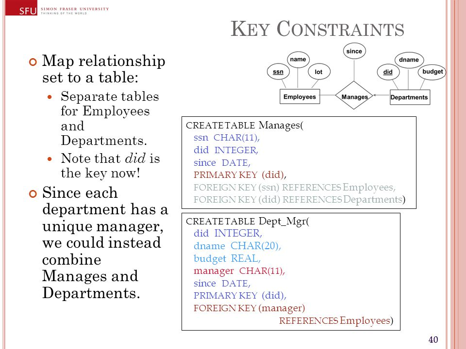 40 K EY C ONSTRAINTS Map relationship set to a table: Separate tables for Employees and Departments.