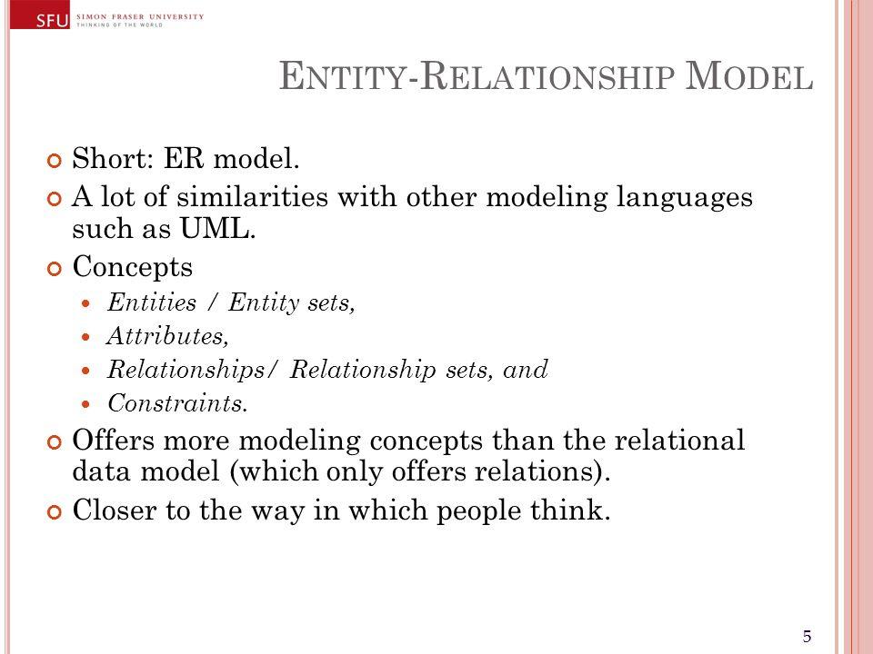 55 E NTITY -R ELATIONSHIP M ODEL Short: ER model.