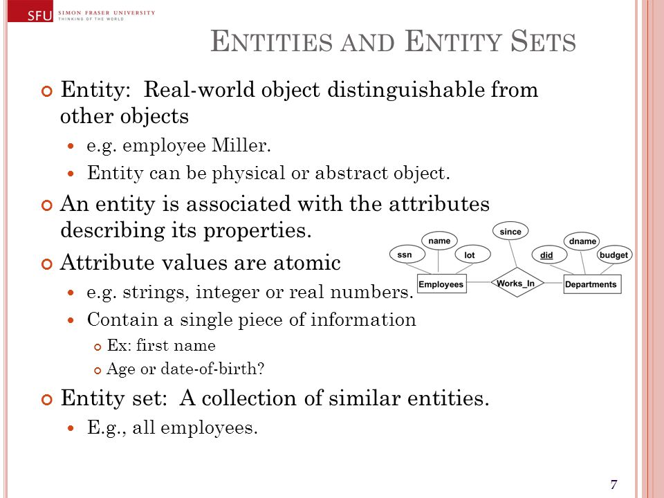 88 E NTITIES AND E NTITY S ETS All entities in an entity set have the same set of attributes.