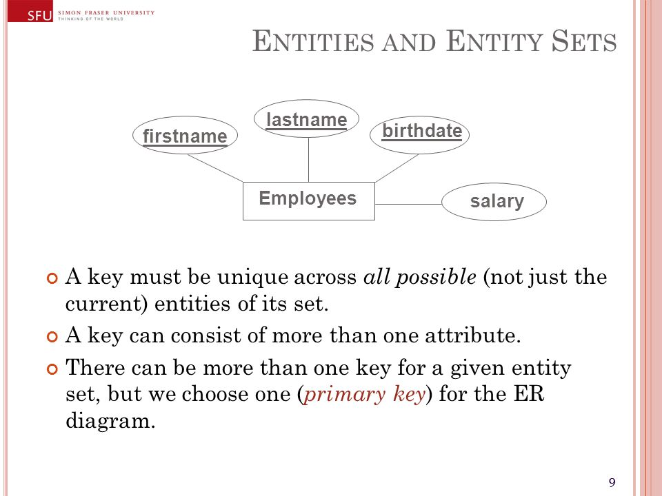 99 E NTITIES AND E NTITY S ETS A key must be unique across all possible (not just the current) entities of its set. A key can consist of more than one