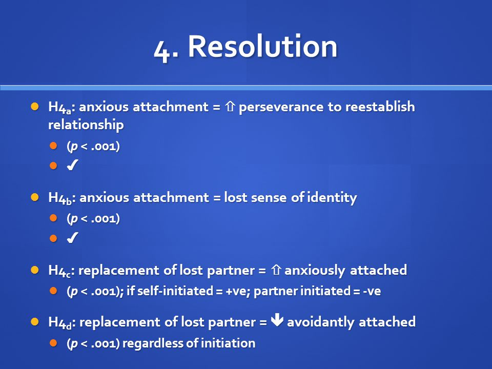 4. Resolution H4 a : anxious attachment =  perseverance to reestablish relationship H4 a : anxious attachment =  perseverance to reestablish relatio