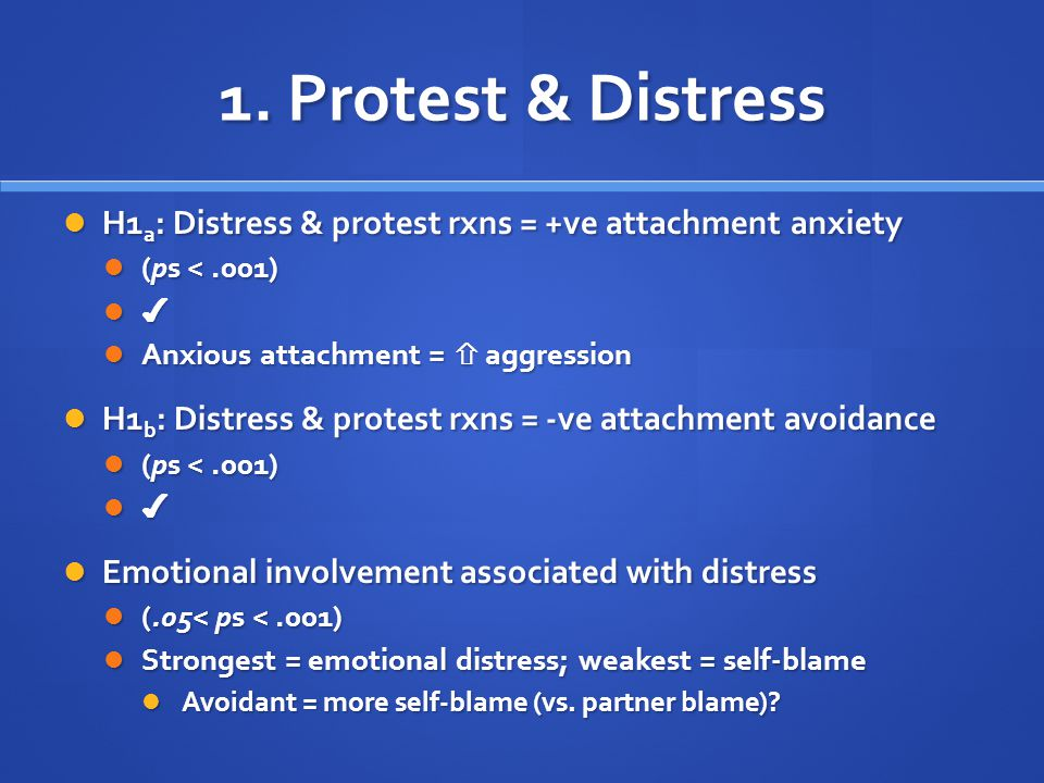 1. Protest & Distress H1 a : Distress & protest rxns = +ve attachment anxiety H1 a : Distress & protest rxns = +ve attachment anxiety (ps <.001) (ps <