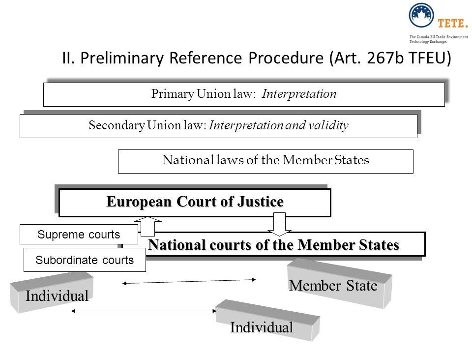 II. Preliminary Reference Procedure (Art. 267b TFEU) Primary Union law: Interpretation Secondary Union law: Interpretation and validity European Court