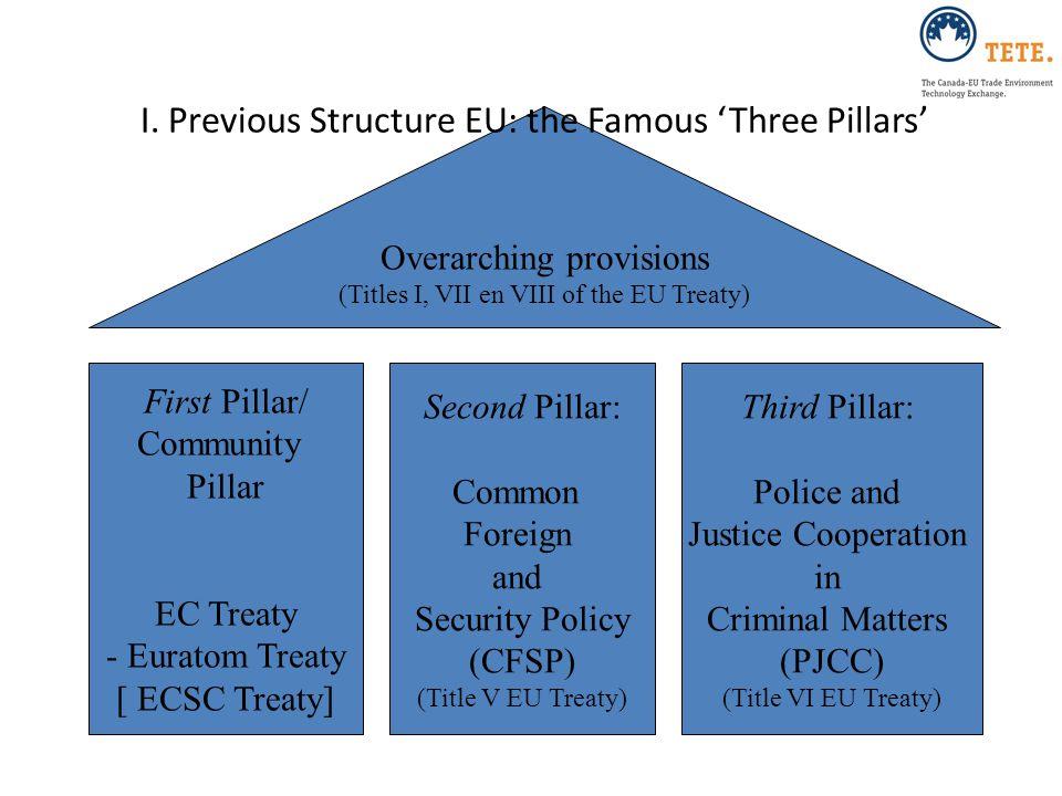 Overarching provisions (Titles I, VII en VIII of the EU Treaty) First Pillar/ Community Pillar EC Treaty - Euratom Treaty [ ECSC Treaty] Second Pillar