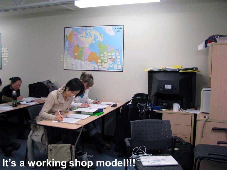 It's a working shop model!!!