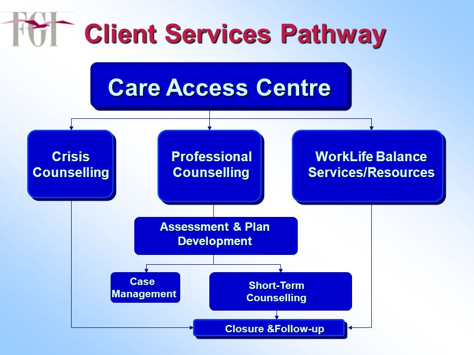Getting help through your EAP is easy, convenient and confidential English language services: (TDD - for hearing impaired) Service en français : ATS: (personnes malentendantes) or Visit us at   Accessible 24 /7/365