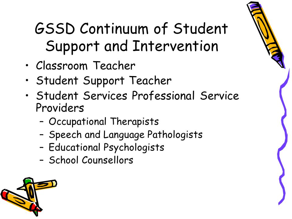 GSSD Continuum of Student Support and Intervention Classroom Teacher Student Support Teacher Student Services Professional Service Providers –Occupati